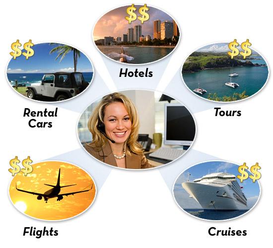 fake travel agency