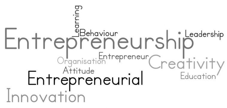 Entrepreneurship-word-cloud
