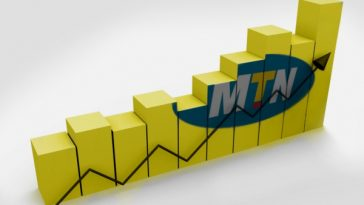 MTN-bar-chart
