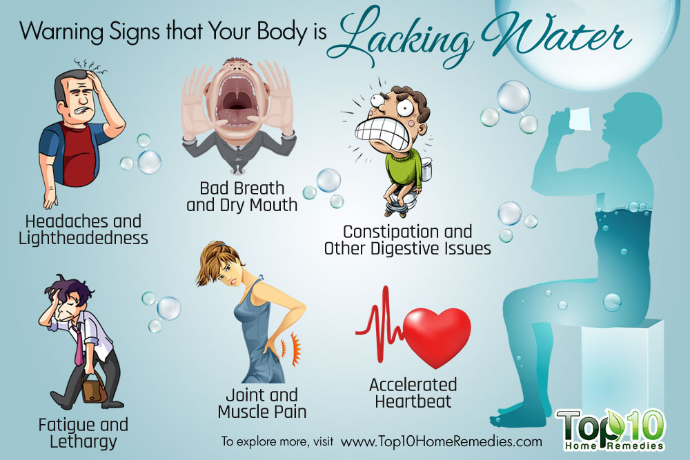 10 Warning Signs That Your Body Is Lacking Water How