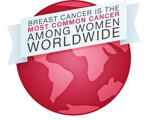 r-breast-cancer