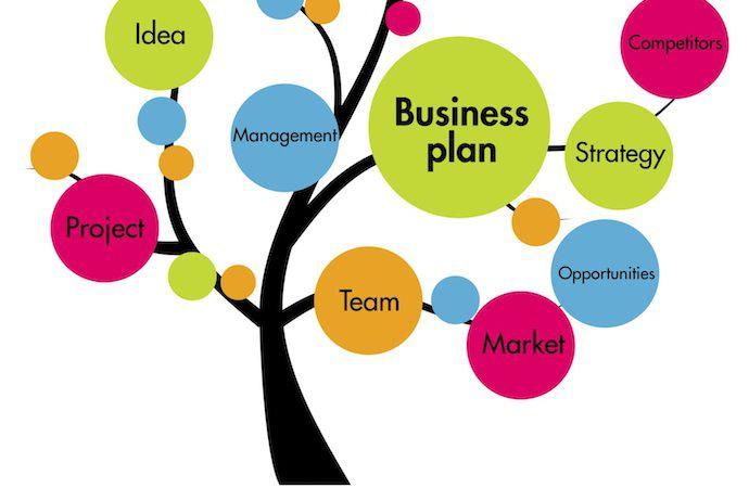 Business-plan-2_690x450_crop_80