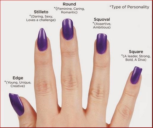 If Your Nail Beds Are Wide Try A Squoval Shape They Re Narrow Sharp Square To Widen And Strengthen You Keep Short Nails