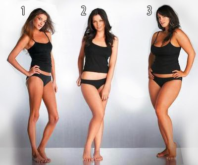 Gain Weight Fast Skinny People