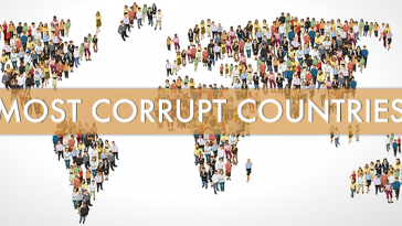 Most-Corrupt-Countries