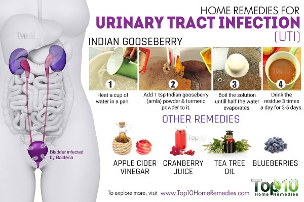 urinary-tract-infection-rev
