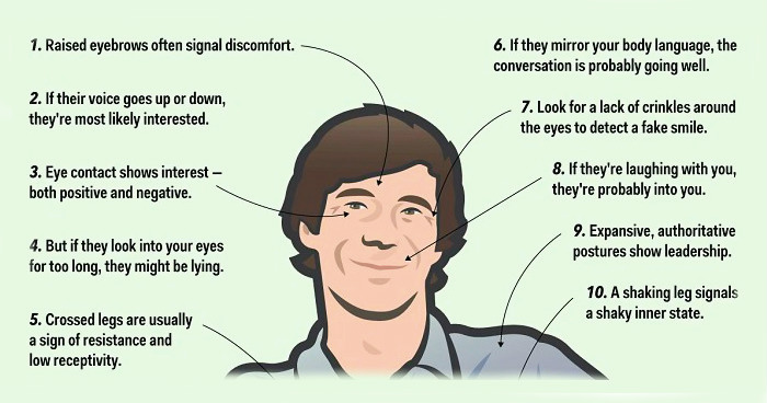 Here Are Simple Tips On How To Tell If Someone Is Lying